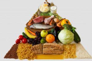 Режим питания и режим тренировок